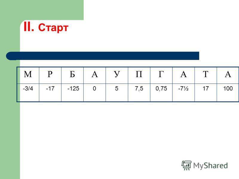 ІІ. Старт МРБАУПГАТА -3/4-17 -125057,50,75-7½17100