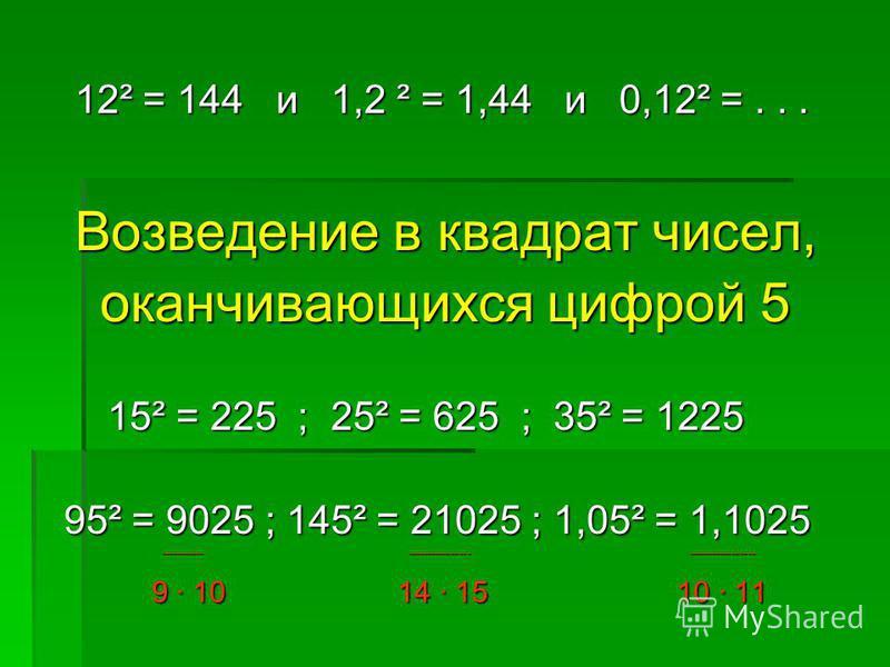 12² = 144 и 1,2 ² = 1,44 и 0,12² =... 12² = 144 и 1,2 ² = 1,44 и 0,12² =... Возведение в квадрат чисел, Возведение в квадрат чисел, оканчивающихся цифрой 5 оканчивающихся цифрой 5 15² = 225 ; 25² = 625 ; 35² = 1225 15² = 225 ; 25² = 625 ; 35² = 1225