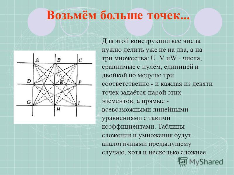 Возьмём больше точек... Для этой конструкции все числа нужно делить уже не на два, а на три множества: U, V иW - числа, сравнимые с нулём, единицей и двойкой по модулю три соответственно - и каждая из девяти точек задаётся парой этих элементов, а пря