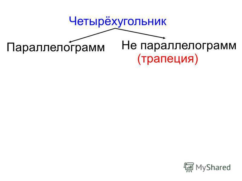 Четырёхугольник Параллелограмм Не параллелограмм (трапеция)