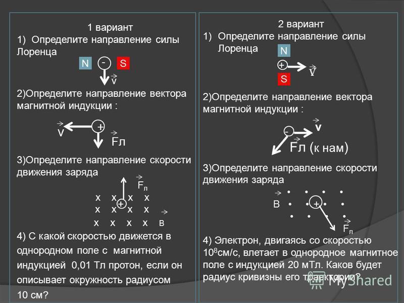 1 вариант 1) Определите направление силы Лоренца 2)Определите направление вектора магнитной индукции : v + Fл 3)Определите направление скорости движения заряда F л x x x x x x x x В 4) С какой скоростью движется в однородном поле с магнитной индукцие