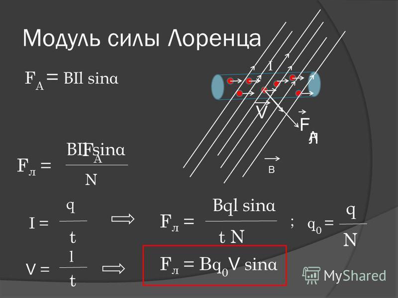 Модуль силы Лоренца F А = ВIl sin α F I В Л А ВIl sin α FАFА N F л = V I = q F л = t Вql sin α t N V = l t F л = Bq 0 V sin α ; q 0 = q N