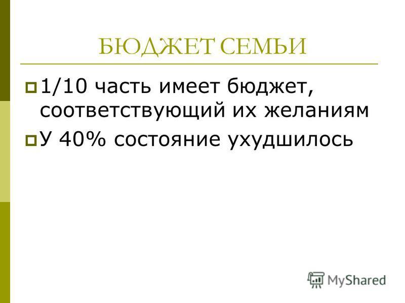 БЮДЖЕТ СЕМЬИ 1/10 часть имеет бюджет, соответствующий их желаниям У 40% состояние ухудшилось