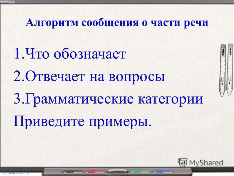 http://ku4mina.ucoz.ru/ Алгоритм сообщения о части речи 1. Что обозначает 2. Отвечает на вопросы 3. Грамматические категории Приведите примеры.