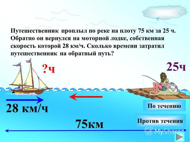 Путешественник проплыл по реке на плоту 75 км за 25 ч. Обратно он вернулся на моторной лодке, собственная скорость которой 28 км/ч. Сколько времени затратил путешественник на обратный путь? 28 км/ч 75 км Против течения По течению ?ч 25 ч