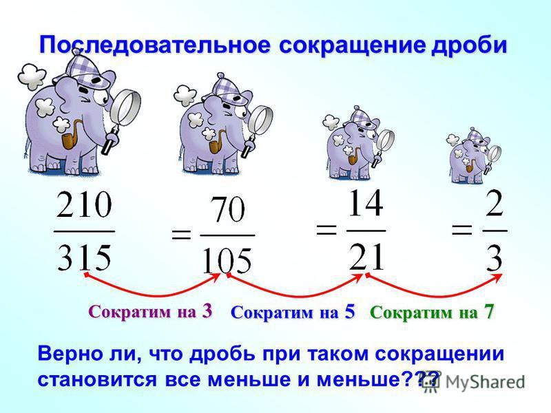 Последовательное сокращение дроби Сократим на 3 Сократим на 5 Сократим на 7 Верно ли, что дробь при таком сокращении становится все меньше и меньше???
