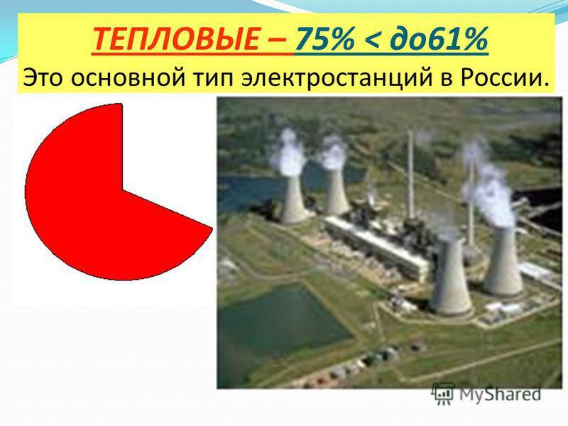 ТЕПЛОВЫЕ – 75% < до 61% Это основной тип электростанций в России.