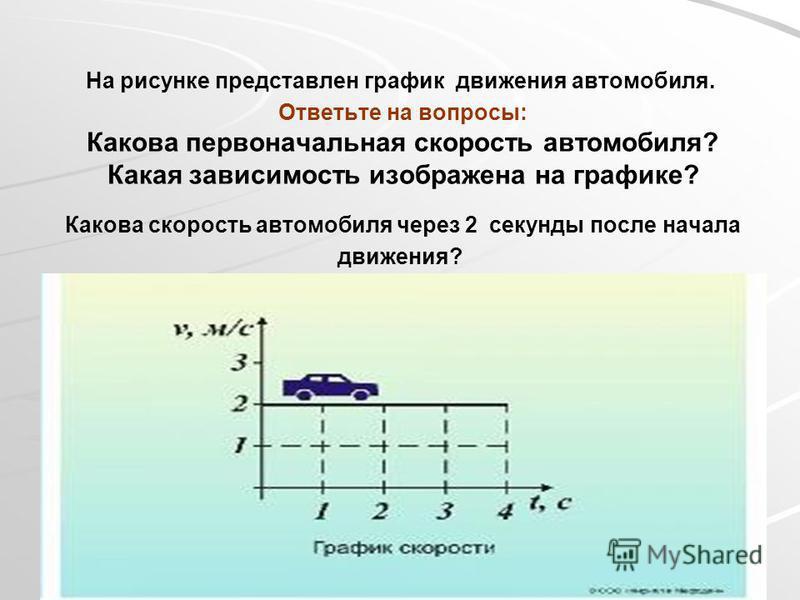 На рисунке представлен график движения автомобиля. Ответьте на вопросы: Какова первоначальная скорость автомобиля? Какая зависимость изображена на графике? Какова скорость автомобиля через 2 секунды после начала движения?
