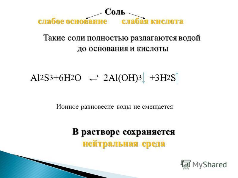 Соль слабое основание слабая кислота Такие соли полностью разлагаются водой до основания и кислоты до основания и кислоты Al 2 S 3 +6H 2 O 2Al(OH) 3 +3H 2 S Ионное равновесие воды не смещается В растворе сохраняется нейтральная среда