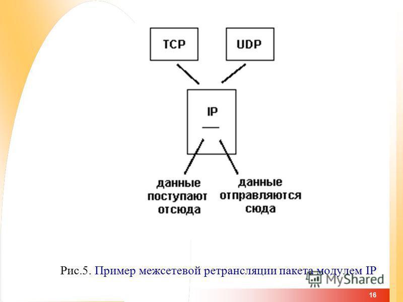 16 Рис.5. Пример межсетевой ретрансляции пакета модулем IP