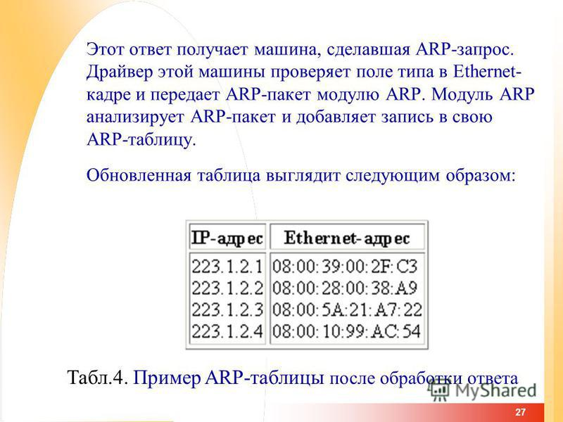 27 Этот ответ получает машина, сделавшая ARP-запрос. Драйвер этой машины проверяет поле типа в Ethernet- кадре и передает ARP-пакет модулю ARP. Модуль ARP анализирует ARP-пакет и добавляет запись в свою ARP-таблицу. Обновленная таблица выглядит следу