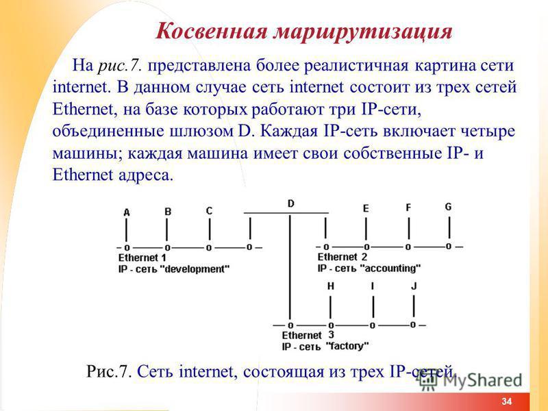 34 Косвенная маршрутизация На рис.7. представлена более реалистичная картина сети internet. В данном случае сеть internet состоит из трех сетей Ethernet, на базе которых работают три IP-сети, объединенные шлюзом D. Каждая IP-сеть включает четыре маши