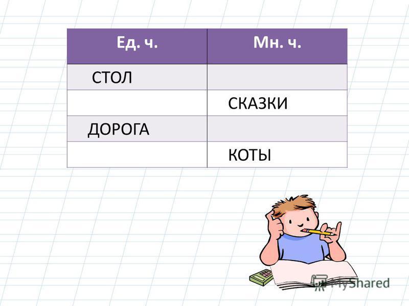 Имена существительные изменяются по числам: единственное число множественное число