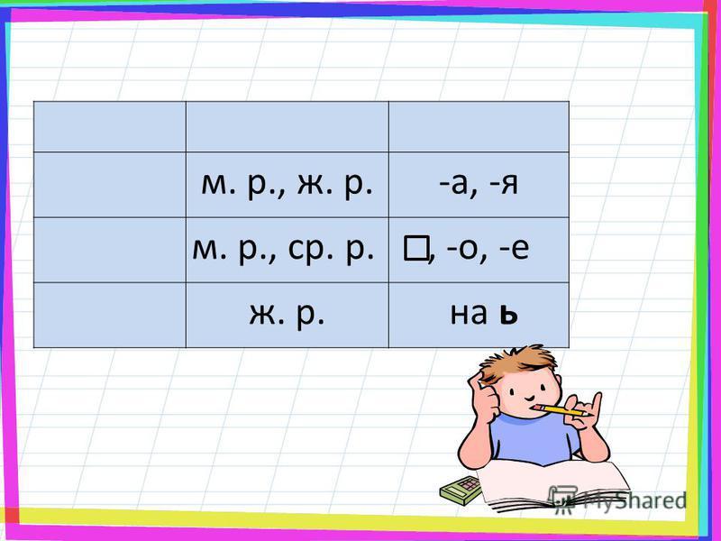 Имена существительные бывают трёх родов: М.Р. Ж.Р. СР.Р. (он,мой) (она,моя) (оно,моё)