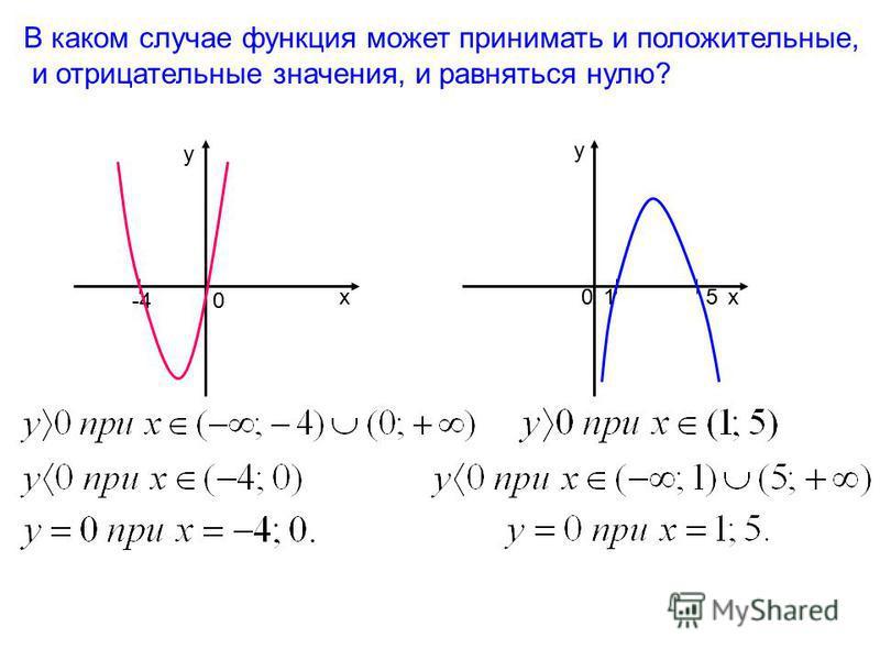 В каком случае функция может принимать и положительные, и отрицательные значения, и равняться нулю? х у 0-4 у х 015