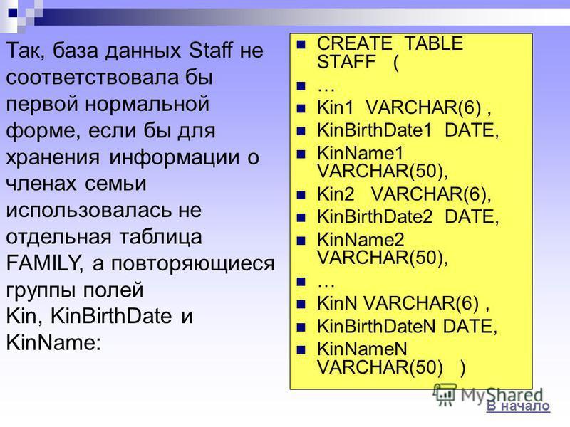 Так, база данных Staff не соответствовала бы первой нормальной форме, если бы для хранения информации о членах семьи использовалась не отдельная таблица FAMILY, а повторяющиеся группы полей Kin, KinBirthDate и KinName: CREATE TABLE STAFF ( … Kin1 VAR