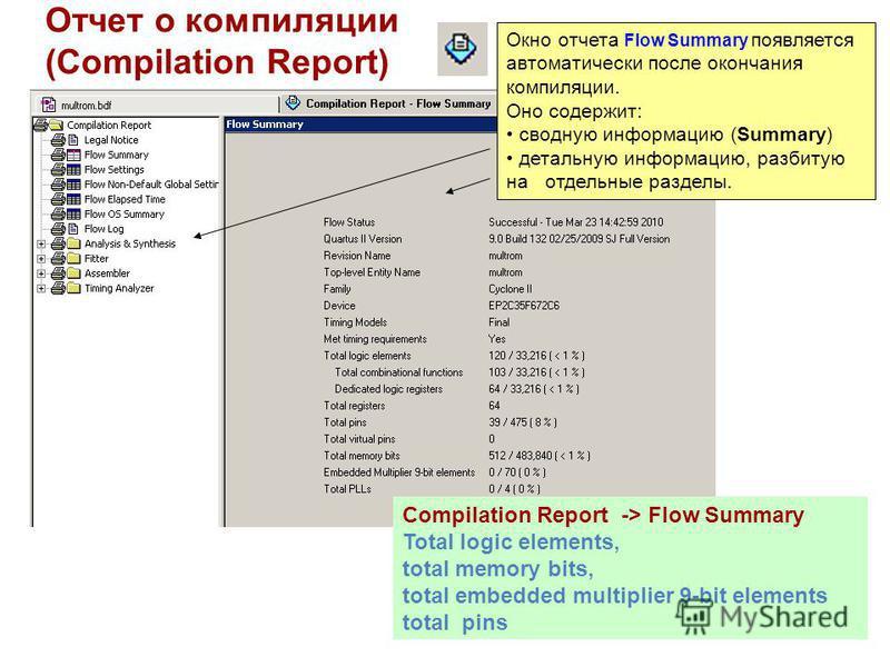Отчет о компиляции (Compilation Report) Окно отчета Flow Summary появляется автоматически после окончания компиляции. Оно содержит: сводную информацию (Summary) детальную информацию, разбитую на отдельные разделы. Compilation Report -> Flow Summary T