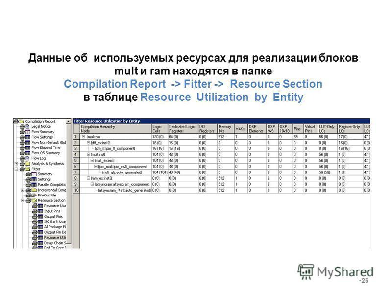 26 Данные об используемых ресурсах для реализации блоков mult и ram находятся в папке Compilation Report -> Fitter -> Resource Section в таблице Resource Utilization by Entity
