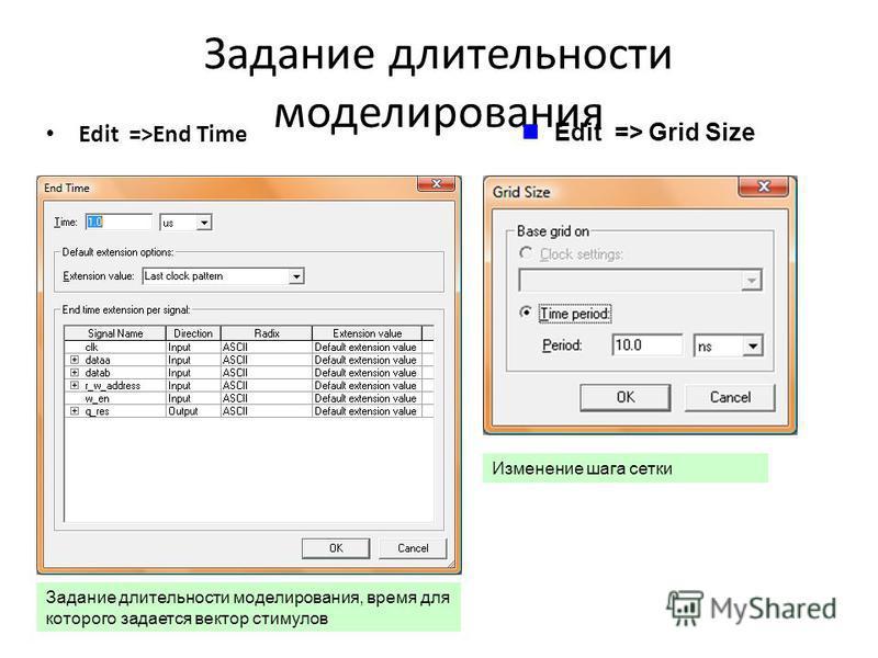 Задание длительности моделирования Edit =>End Time Edit => Grid Size Изменение шага сетки Задание длительности моделирования, время для которого задается вектор стимулов