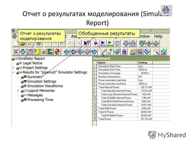 Отчет о результатах моделирования (Simulator Report) Обобщенные результаты Отчет о результатах моделирования