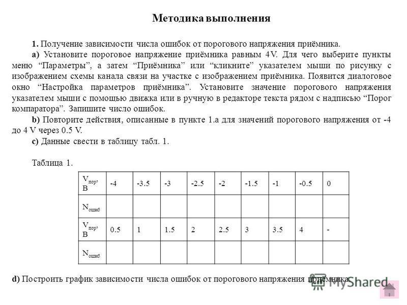 Методика выполнения 1. Получение зависимости числа ошибок от порогового напряжения приёмника. a) Установите пороговое напряжение приёмника равным 4V. Для чего выберите пункты меню Параметры, а затем Приёмника или кликните указателем мыши по рисунку с