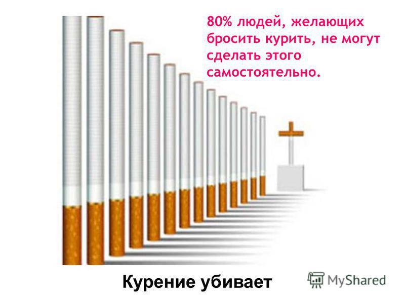 Курение убивает 80% людей, желающих бросить курить, не могут сделать этого самостоятельно.