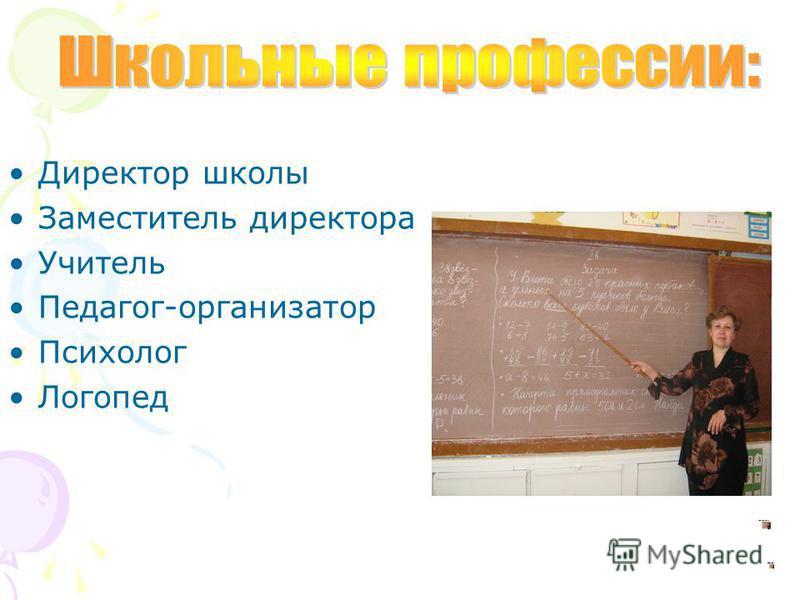 Директор школы Заместитель директора Учитель Педагог-организатор Психолог Логопед