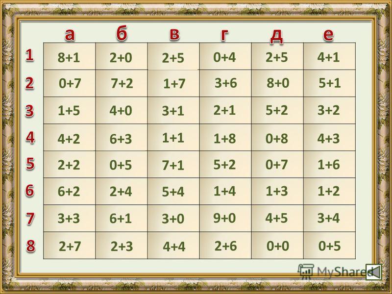 927475 798986 644375 692987 458777 869543 673997 958805 8+1 0+7 1+5 4+2 2+2 6+2 3+3 2+7 2+0 7+2 4+0 6+3 0+5 2+4 6+1 2+3 2+5 1+7 3+1 1+1 7+1 5+4 3+0 4+4 0+4 3+6 2+1 1+8 5+2 1+4 9+0 2+6 2+5 8+0 5+2 0+8 0+7 1+3 4+5 0+0 4+1 5+1 3+2 4+3 1+6 1+2 3+4 0+5