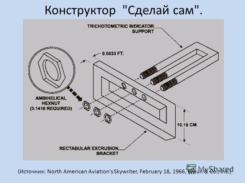 Конструктор Сделай сам. (Источник: North American Aviation's Skywriter, February 18, 1966, Braun & Co., Inc.)
