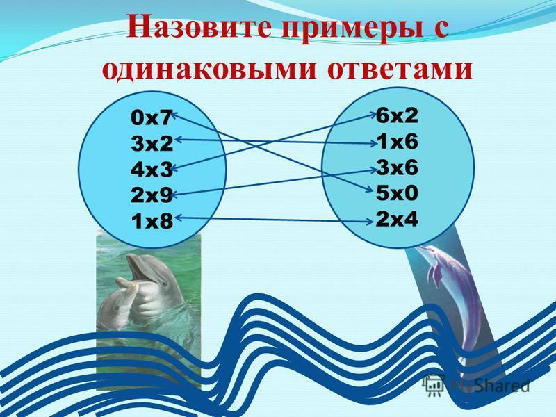 0 х 7 3 х 2 4 х 3 2 х 9 1 х 8 6 х 2 1 х 6 3 х 6 5 х 0 2 х 4 Назовите примеры с одинаковыми ответами