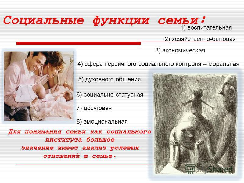 Социальные функции семьи: 1) воспитательная 2) хозяйственно-бытовая 3) экономическая 4) сфера первичного социального контроля – моральная 5) духовного общения 6) социально-статусная 7) досуговая 8) эмоциональная Для понимания семьи как социального ин