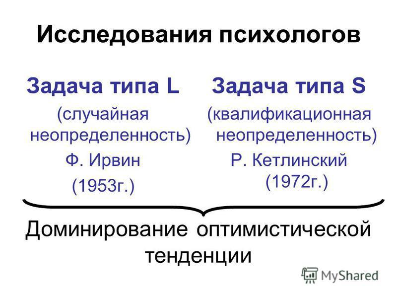 Исследования психологов Задача типа L (случайная неопределенность) Ф. Ирвин (1953 г.) Задача типа S (квалификационная неопределенность) Р. Кетлинский (1972 г.) Доминирование оптимистической тенденции