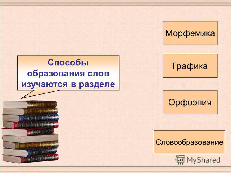 Способы образования слов изучаются в разделе Морфемика Графика Орфоэпия Словообразование