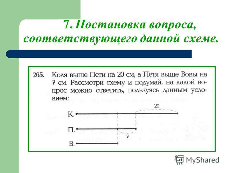 7. Постановка вопроса, соответствующего данной схеме.