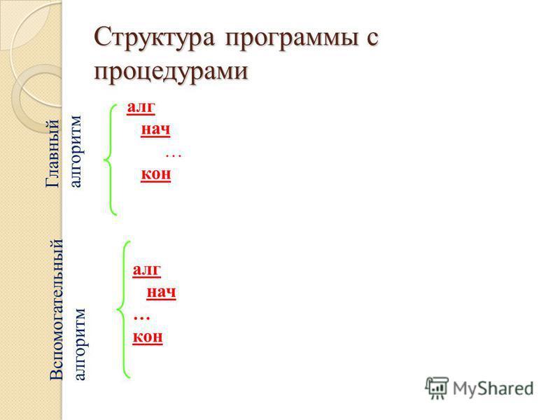 Структура программы с процедурами алг нач … кон алг нач … кон Главный алгоритм Вспомогательный алгоритм