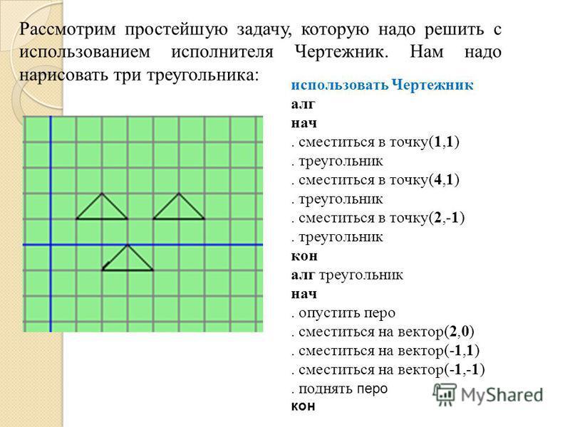 Рассмотрим простейшую задачу, которую надо решить с использованием исполнителя Чертежник. Нам надо нарисовать три треугольника: использовать Чертежник алг нач. сместиться в точку(1,1). треугольник. сместиться в точку(4,1). треугольник. сместиться в т