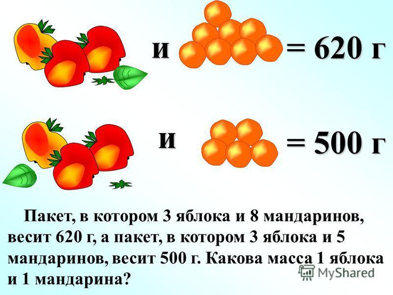 и = 620 г и = 500 г Пакет, в котором 3 яблока и 8 мандаринов, весит 620 г, а пакет, в котором 3 яблока и 5 мандаринов, весит 500 г. Какова масса 1 яблока и 1 мандарина?