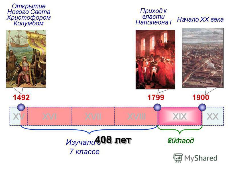 XVXVIXVIIXVIIIXIXXX 1492 1900 1799 Изучали в 7 классе 8 класс 408 лет Начало XX века Приход к власти Наполеона I Открытие Нового Света Христофором Колумбом 101 год