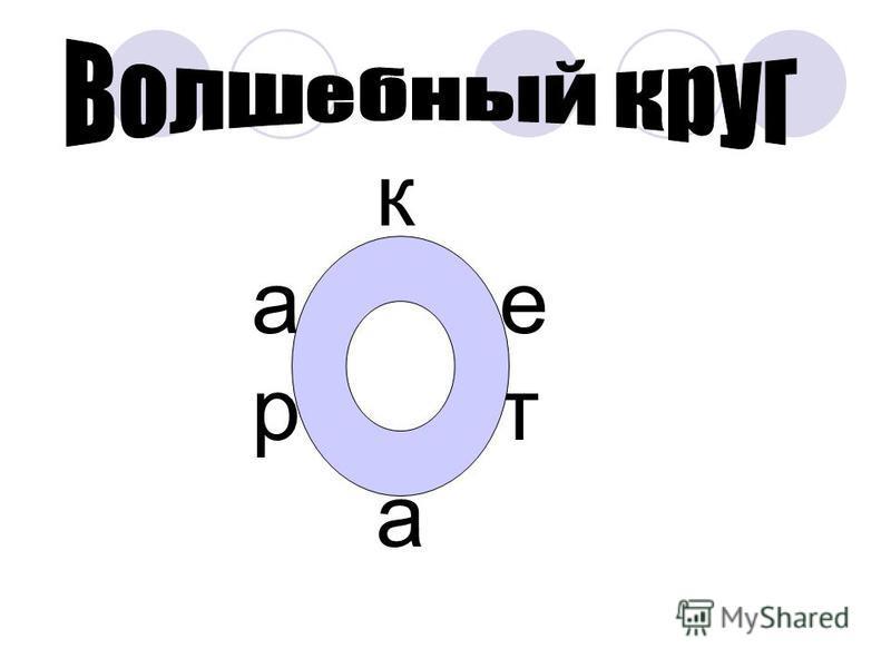 к а е р т а