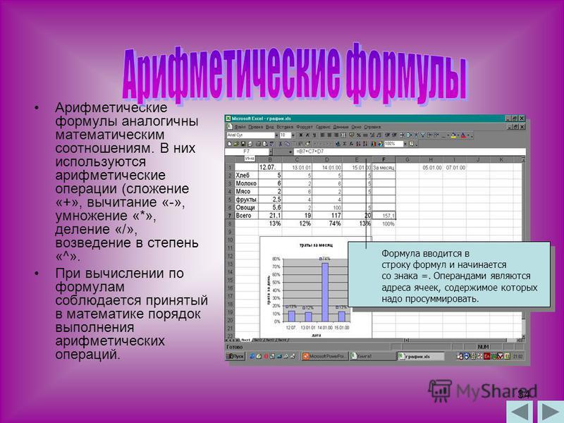 33 Назначение электронной таблицы в первую очередь состоит в автоматизации вычислений над данными. Для этого в ячейки таблицы вводятся формулы. Ввод формулы начинается со знака равенства. Если его пропустить, то вводимая формула будет воспринята как