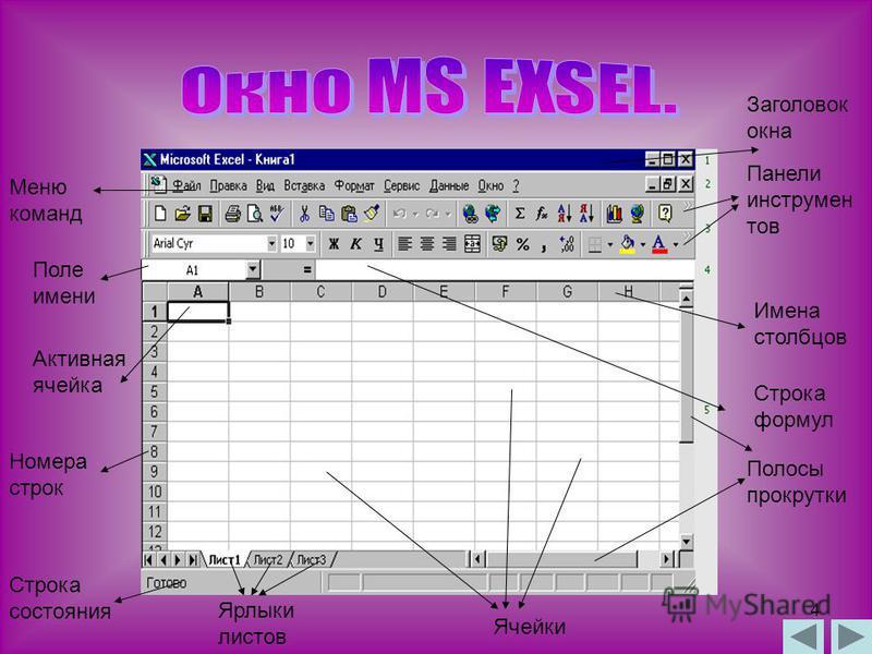 В среде Windows 95, 98, XP для запуска программы Excel можно воспользоваться Главным меню, которое появляется на экране с помощью кнопки Пуск: выбрать мышкой Пуск\Программы\Microsoft Excel. При наличии на рабочем столе Панели Microsoft Office можно в