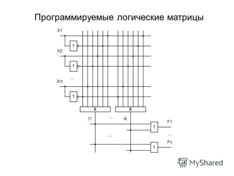 Программируемые логические матрицы
