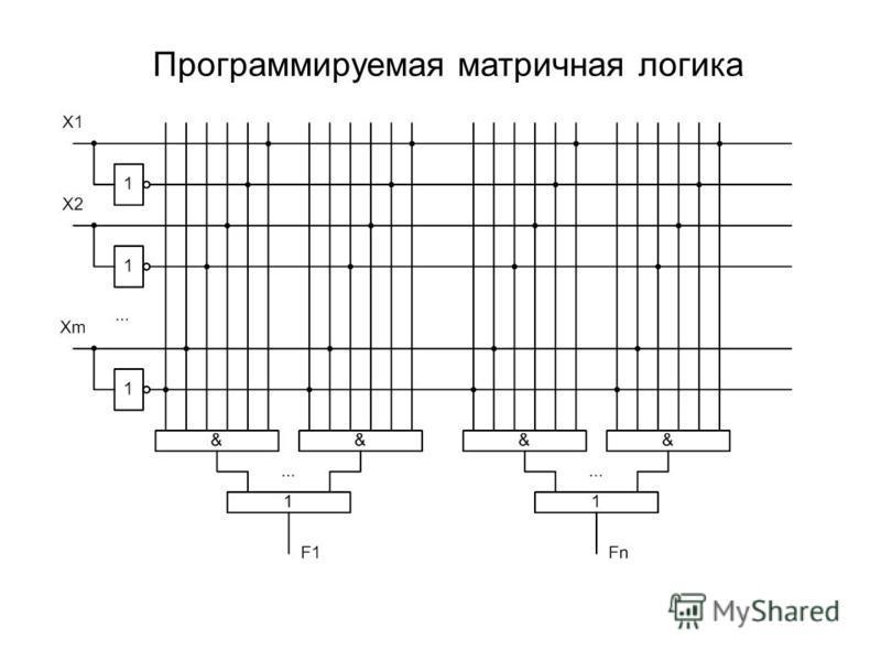 Программируемая матричная логика
