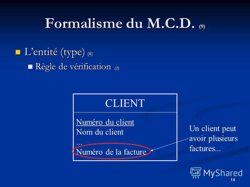 14 Formalisme du M.C.D. (9) Lentité (type) (6) Lentité (type) (6) Règle de vérification (2) Règle de vérification (2) CLIENT Numéro du client Nom du client... Numéro de la facture Un client peut avoir plusieurs factures...