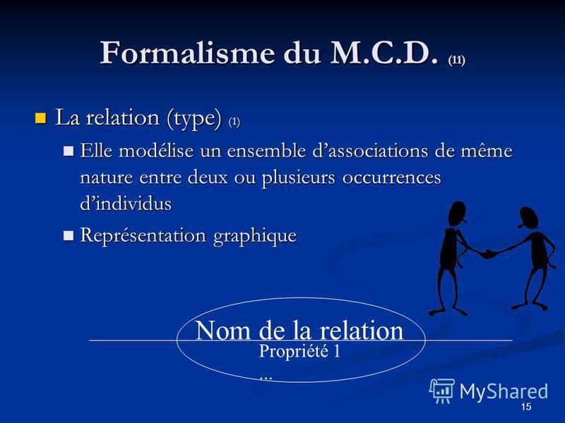 15 Formalisme du M.C.D. (11) La relation (type) (1) La relation (type) (1) Elle modélise un ensemble dassociations de même nature entre deux ou plusieurs occurrences dindividus Elle modélise un ensemble dassociations de même nature entre deux ou plus