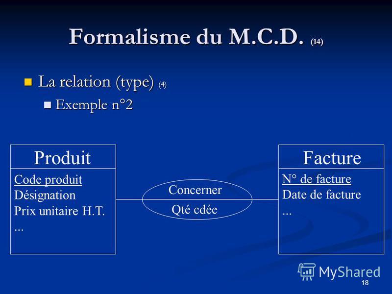 18 Formalisme du M.C.D. (14) La relation (type) (4) La relation (type) (4) Exemple n°2 Exemple n°2 ProduitFacture Code produit Désignation Prix unitaire H.T.... N° de facture Date de facture... Concerner Qté cdée