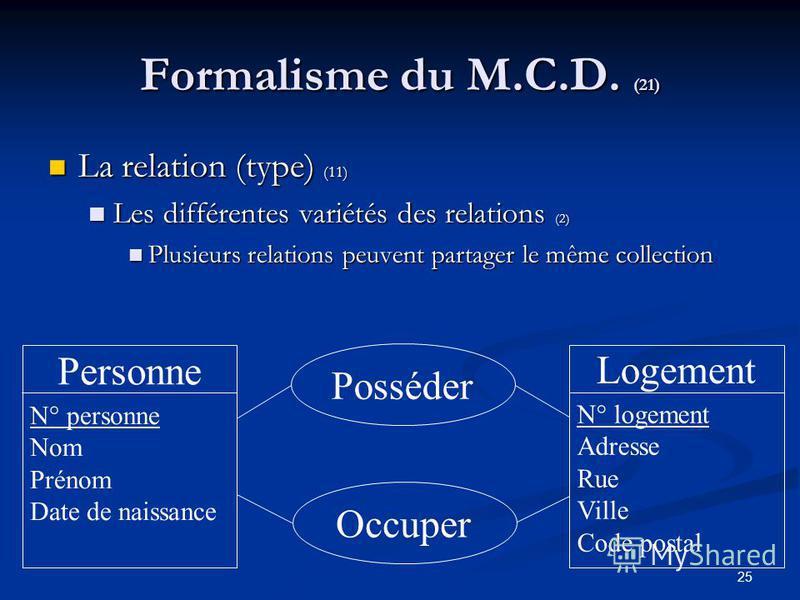 25 Formalisme du M.C.D. (21) La relation (type) (11) La relation (type) (11) Les différentes variétés des relations (2) Les différentes variétés des relations (2) Plusieurs relations peuvent partager le même collection Plusieurs relations peuvent par