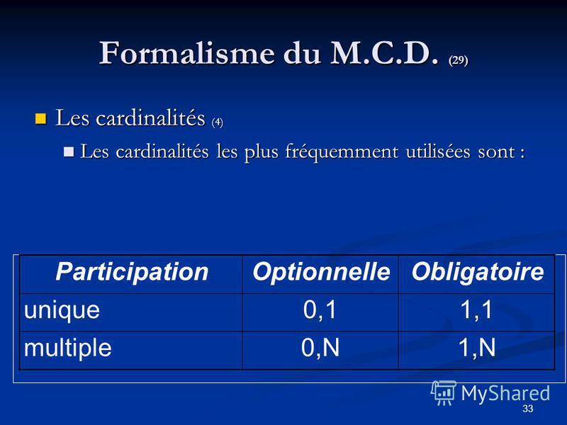 33 Formalisme du M.C.D. (29) Les cardinalités (4) Les cardinalités (4) Les cardinalités les plus fréquemment utilisées sont : Les cardinalités les plus fréquemment utilisées sont :