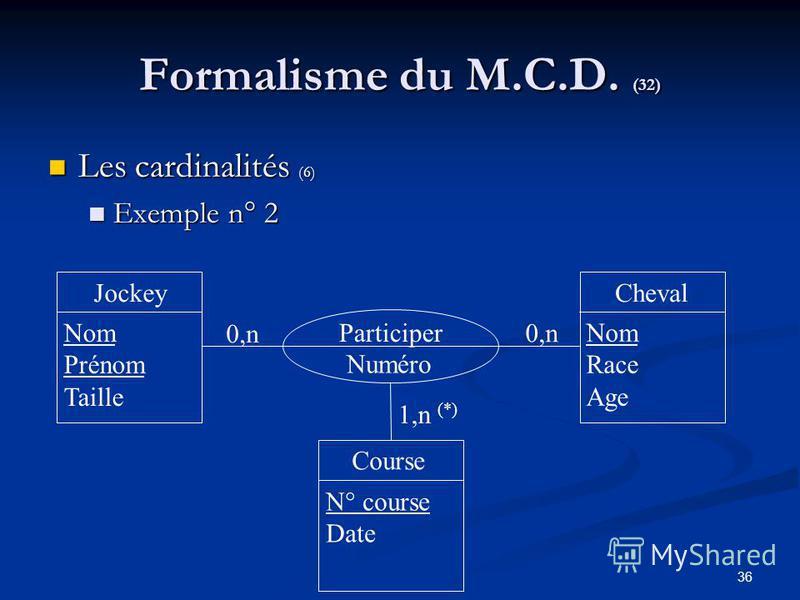 36 Formalisme du M.C.D. (32) Les cardinalités (6) Les cardinalités (6) Exemple n° 2 Exemple n° 2 ChevalJockey Course Nom Prénom Taille Nom Race Age N° course Date Participer Numéro 0,n 1,n (*)
