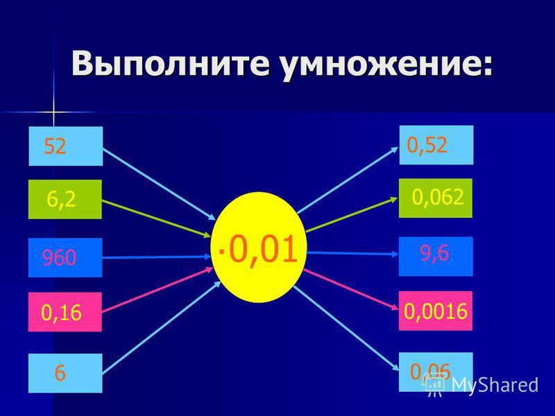 Назовите новое делимое и новый делитель: 24,07:0,64=2407:64 0,095:0,27= 9,5:27 13,056:3,2= 130,56:32 14,976:0,72=1497,6:72